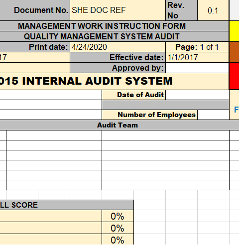 ISO 9001:2015 SELF AUDIT